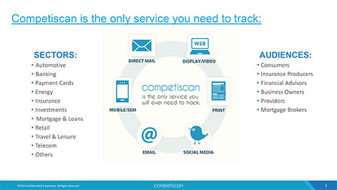 competiscan services